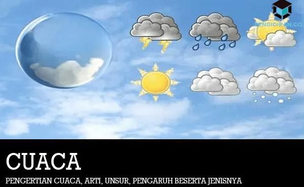 pengertian-cuaca
