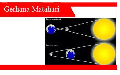 Gerhana-matahari-proses-jenis-sifat-efek-dan-penyebab